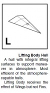 Hull-Form-L-Lifting-Body-T5-Core-Rules 01-June-2019a.jpg