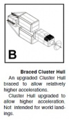 Hull-Form-B-Braced-Cluster-T5-Core-Rules 01-June-2019a.jpg