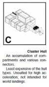 Hull-Form-C-Cluster T5-Core-Rules 01-June-2019a.jpg