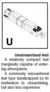 Hull-Form-U-Unstreamlined-T5-Core-Rules 01-June-2019a.jpg