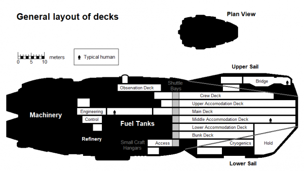 Terran-Transport Deck-Plans Ade-Stewart 19-Nov-2019a.png